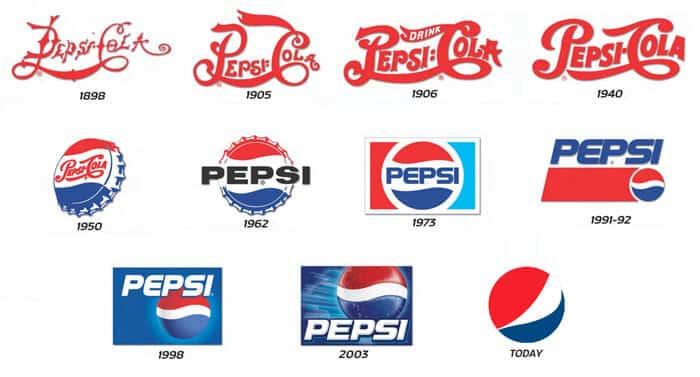 Pepsi Logos